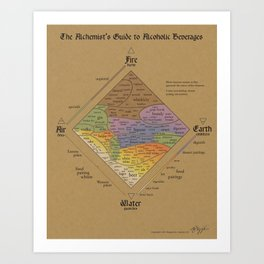 The Alchemist's Guide to Alcoholic Beverages (serif font) Art Print
