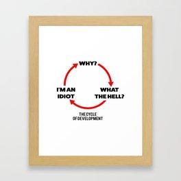 Cycle of development Framed Art Print