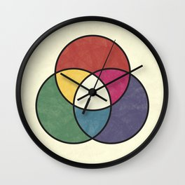 Matthew Luckiesh: The Additive Method of Mixing Colors (1921), vintage re-make Wall Clock