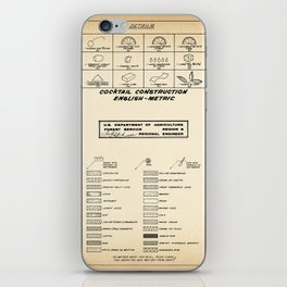 COCKTAIL CHART OLD iPhone Skin