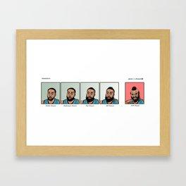 Evolution of J. Harden  Framed Art Print