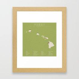 Hawaii Golf Courses Framed Art Print
