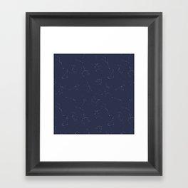 Zodiac Constellations Pattern Framed Art Print
