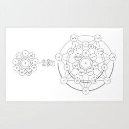 A Hypergeometric Transformation Art Print