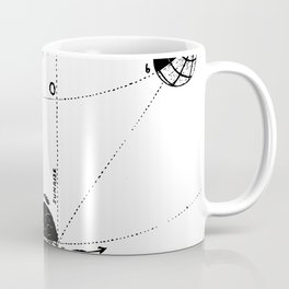 Orbit of Venus Coffee Mug
