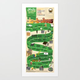 Infographic: How Far Will Home Brewing Take You? Art Print
