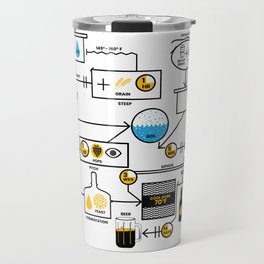 Beer Brewing Schematic | Brewer Brewery Gift Travel Mug
