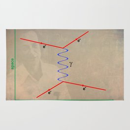 Feynman Diagram Rug