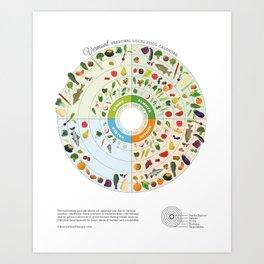 Vermont Seasonal Local Food Calendar Art Print