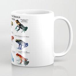 Poison Arrow Frogs of Amazonia Coffee Mug