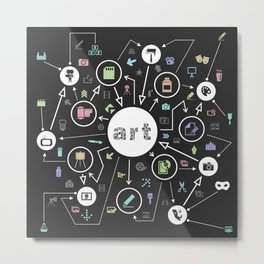 Art the scheme Metal Print