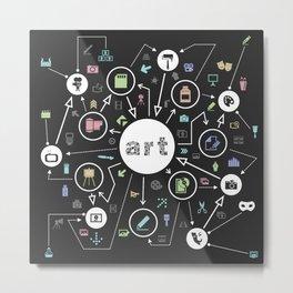 Art the scheme Metal Print