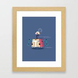 :::Mini Robot-Vrahion::: Framed Art Print