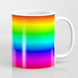 R Experiment 5 (quicksort v3) Coffee Mug