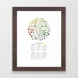 The Healing Garden Framed Art Print