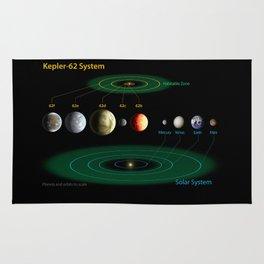 Kepler-62 and the Solar System Rug