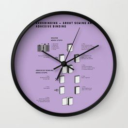 Bookbinding – About Sewing and Adhesive binding (in English) Wall Clock