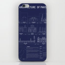 The Architecture of Pakistan iPhone Skin