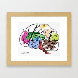 Brain Inside Framed Art Print