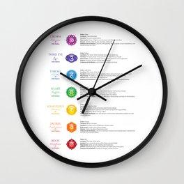 Seven Charka Poster #33 Wall Clock
