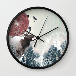 The Nature of Analysis Wall Clock