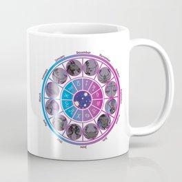 Starlight Zodiac Wheel Coffee Mug