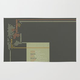 New Technology Commands Rug