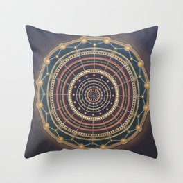 GROUNDING CONNECTION Throw Pillow