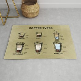 Coffee types — Coffeeology #4 Rug