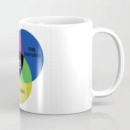42 is the answer Coffee Mug