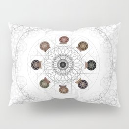Nexus N°16 Pillow Sham