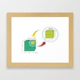 calculating... Framed Art Print