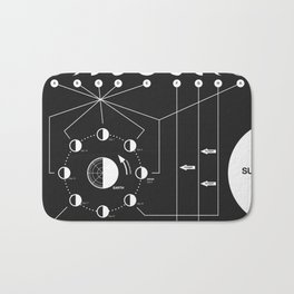 Phases of the Moon infographic Bath Mat