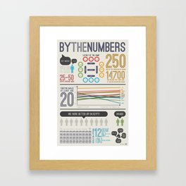 By the Numbers Framed Art Print
