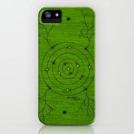 Plasma  iPhone Case