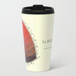 Le Rouge-Orangé (ses diverses nuances combinées avec le noir) Remake Travel Mug