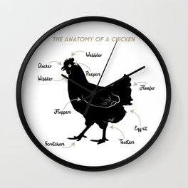 The Anatomy Of A Chicken Wall Clock