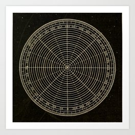 Camille Flammarion's Astronomy for Amateurs (1904) - Fig. 81.—Division of the Circumference into 360 Art Print