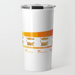 Cat CHONK Chart Meme Travel Mug