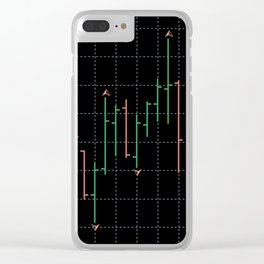 Bars and fractal Clear iPhone Case