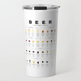 Beer chart - Lagers Travel Mug