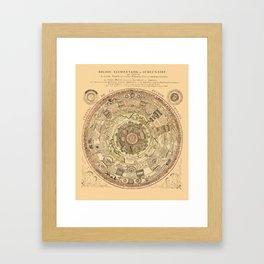 Constellation Chart 1696 Framed Art Print
