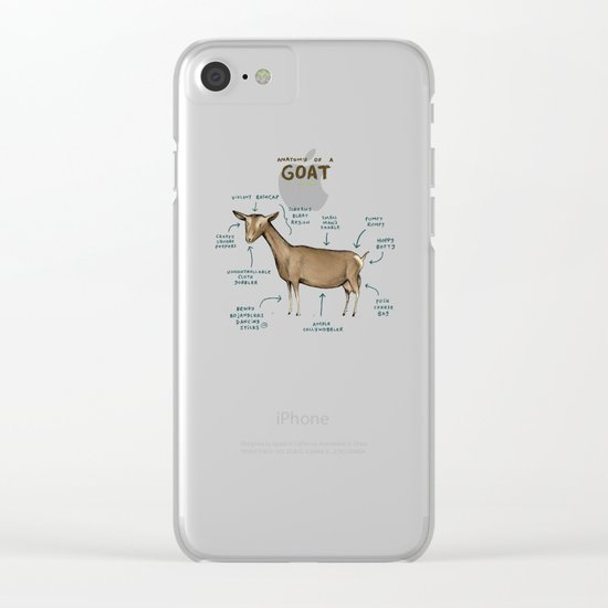 Anatomy of a Goat Clear iPhone Case