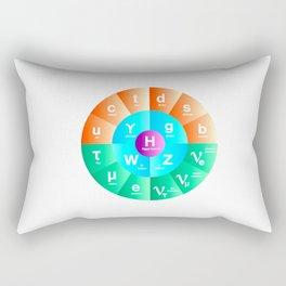 Standard Model of Particle Physics Rectangular Pillow