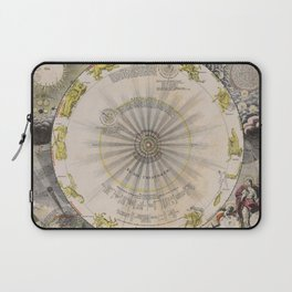Homann - Theory of the Planets as According to Copernicus, 17th Century Laptop Sleeve