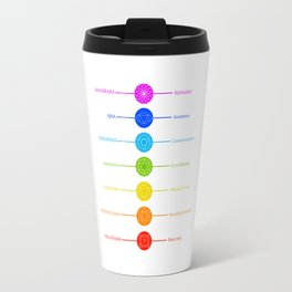 Chakra symbols with respective colors and what they stand for- Spiritual gifts Travel Mug