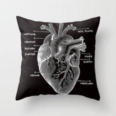 Solar Vascular System Throw Pillow