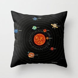 Solar System, Galaxy, Universe, Cosmos Astronomy Chart, Educational Throw Pillow