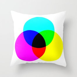 CMYK Color Model Throw Pillow