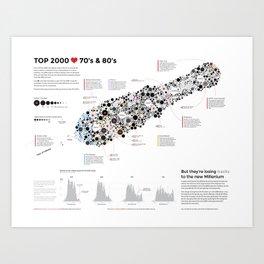 TOP 2000 loves the 70s & 80s Art Print